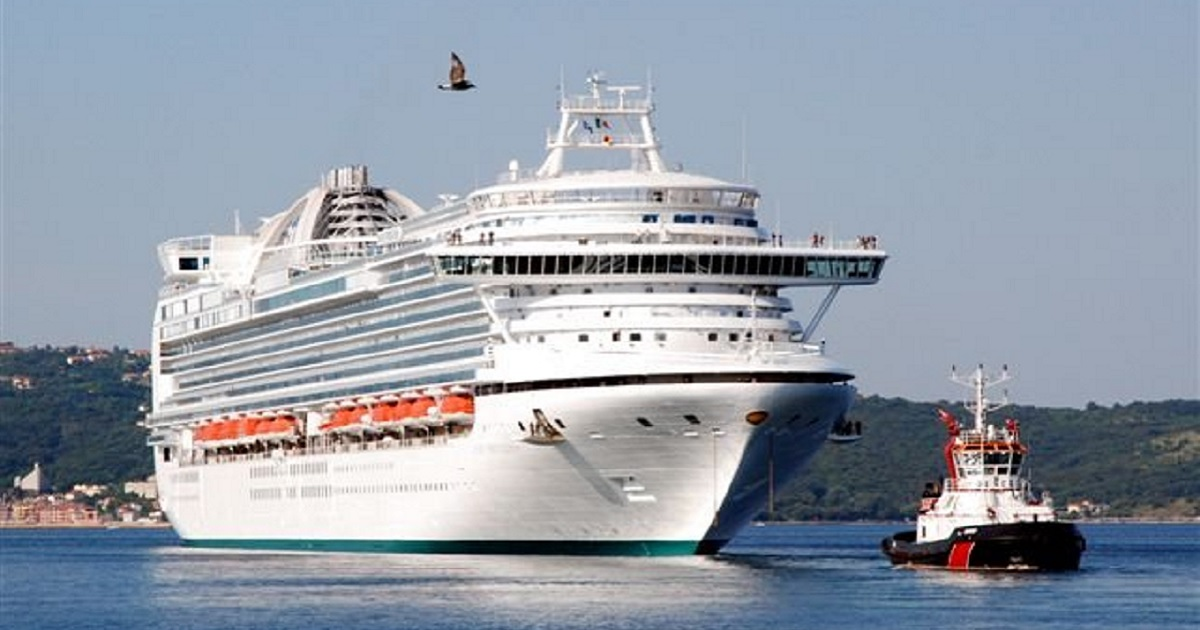 AN UNCERTAIN FUTURE FOR CRUISE AND AVIATION